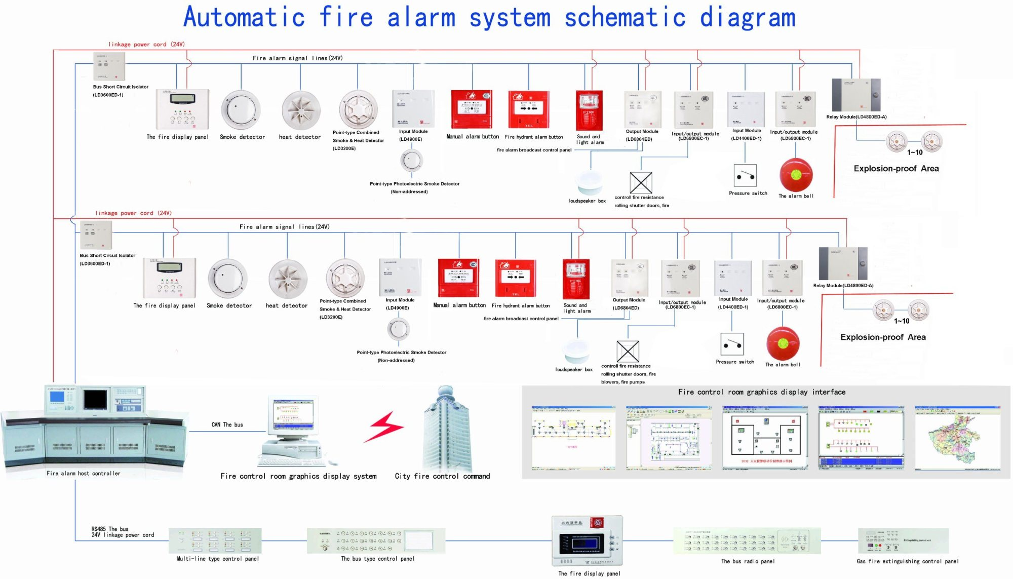 hight resolution of addressable fire alarm system panel controller linkage type
