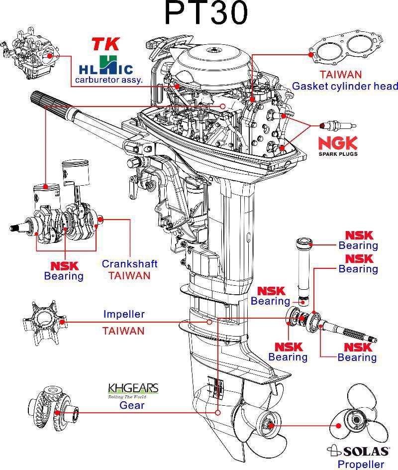 Chrysler Outboard Engine Diagram Full