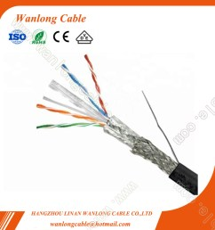 china lan cable communication wiring network cable 4p utp stp ftp sftp cat5 cat5e cat6 cat6a china network cable sftp cat6a [ 1000 x 1000 Pixel ]