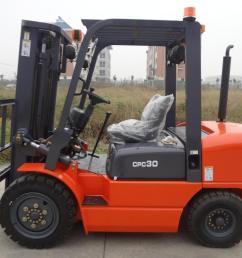 china 3ton forklift diesel forklift forklift truck manual transmission 3m 2stages mast [ 1037 x 778 Pixel ]