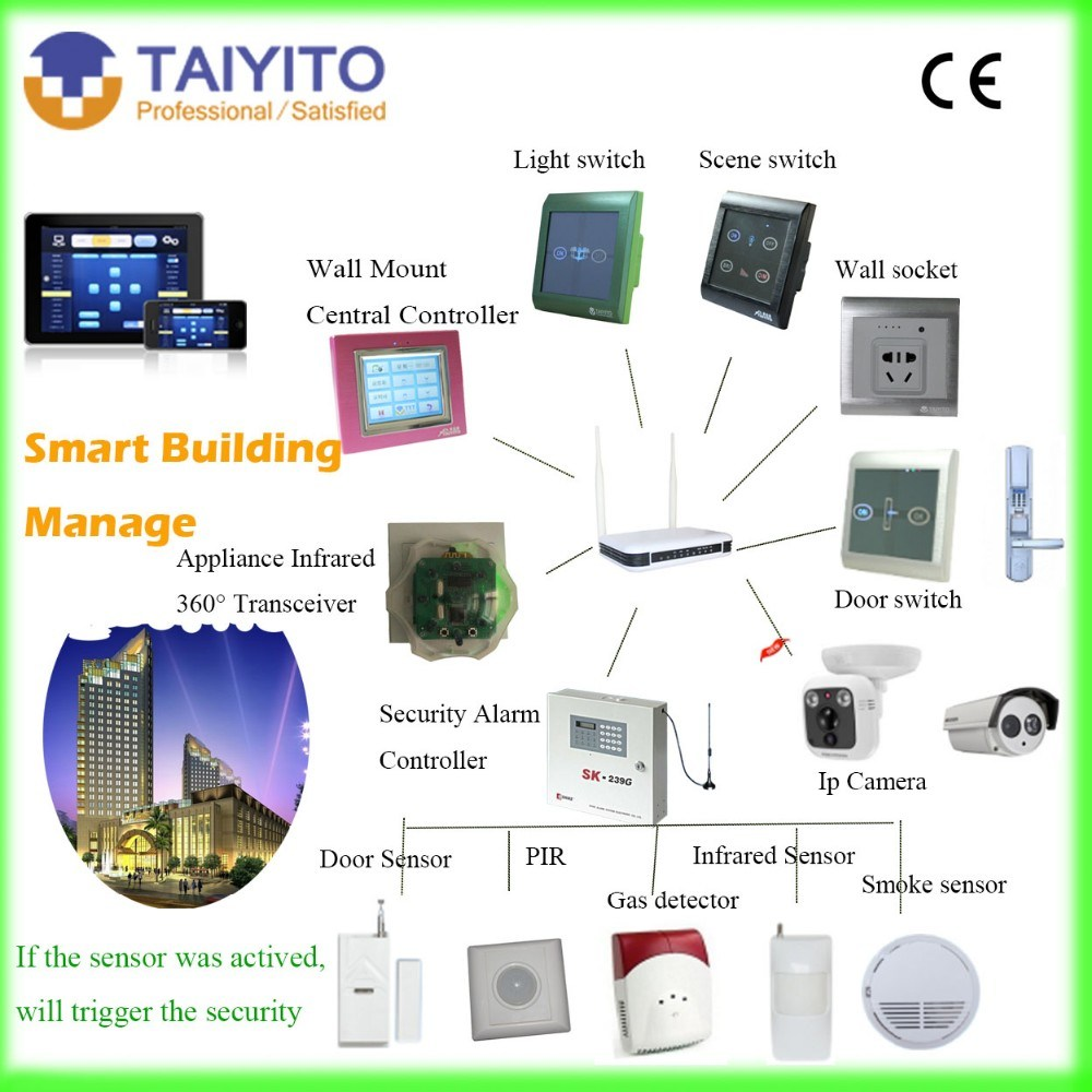 medium resolution of china cheapest smart home automation basic system promotion display demokit china smart home home automation