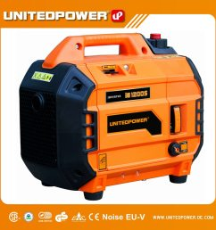 china generac product name cheap inverter generator china silent generator generac generator [ 1500 x 1500 Pixel ]