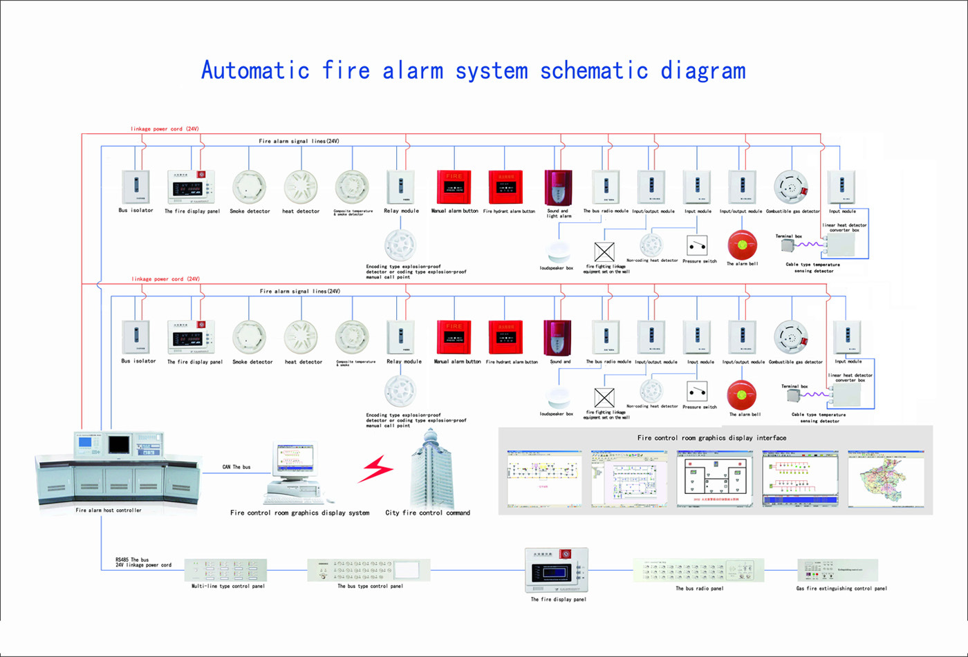 hight resolution of combustible gas fire alarm controller