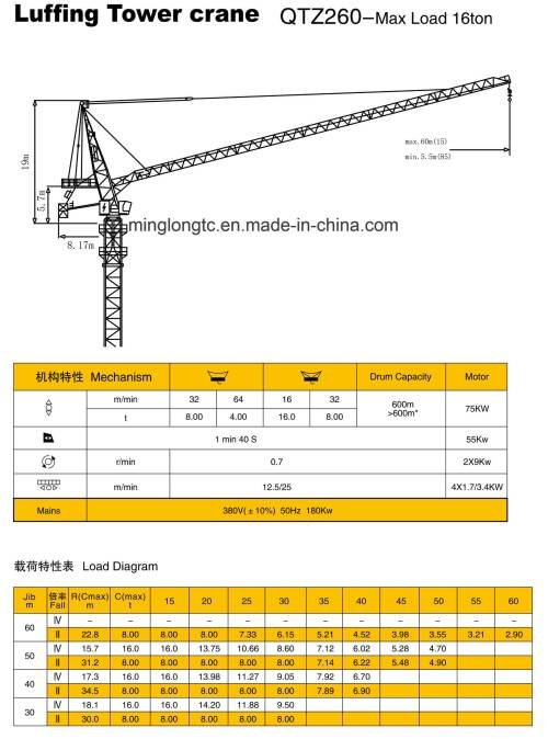 small resolution of china qtz260 16t construction luffing tower crane china tower crane topkit tower crane