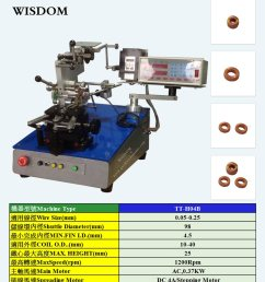images of wisdom tt h06a toroidal coil winding machine for inductor relay transformer common mode choke voltage regulator [ 1373 x 1942 Pixel ]
