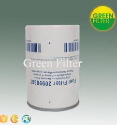 china fuel filter used truck fh12 trucks 20998367 fs19735 p505982 wk94033x bf1366 86775 h700wk lff3293 r260p china fuel filter filter [ 1000 x 1000 Pixel ]