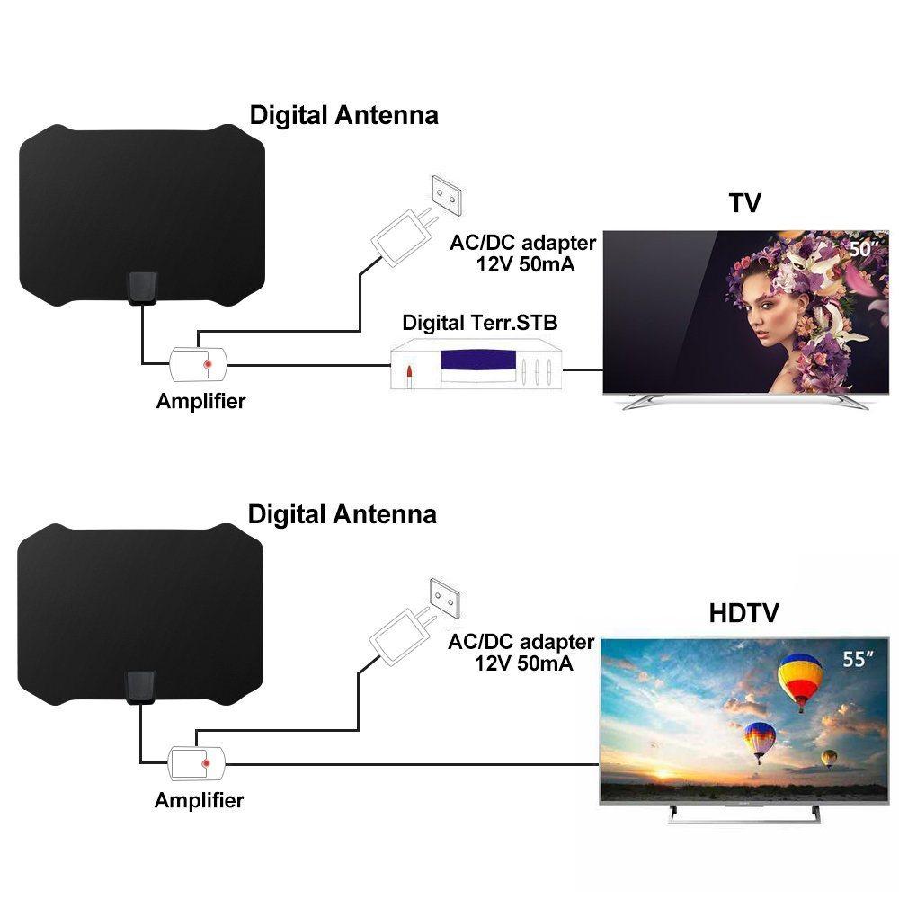medium resolution of high gain tv antenna indoor best buy