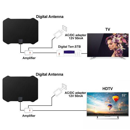 small resolution of high gain tv antenna indoor best buy
