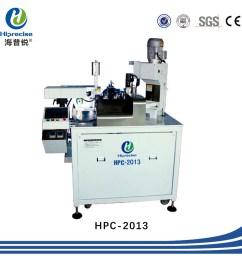china automatic both ends crimping wire harness processing cutting machine hpc 2023 china harness machine wire machine [ 900 x 900 Pixel ]
