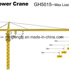china qtz80 tc5015 topkit tower crane 8t china qtz100 tower crane building tower crane [ 3057 x 1899 Pixel ]