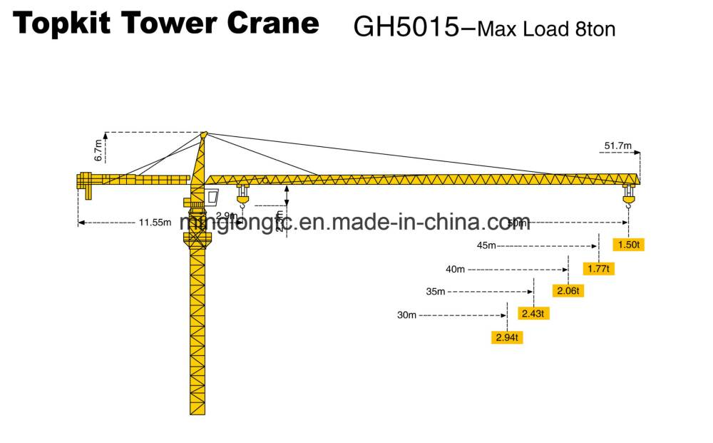 medium resolution of china qtz80 tc5015 topkit tower crane 8t china qtz100 tower crane building tower crane