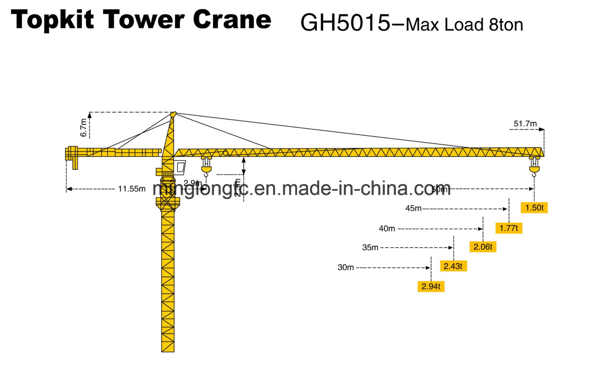 hight resolution of china qtz80 tc5015 topkit tower crane 8t china qtz100 tower crane building tower crane