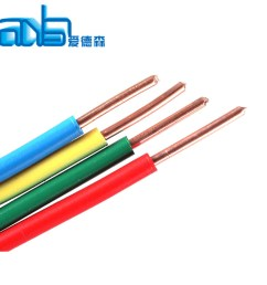 china copper wire copper wire manufacturers suppliers price made in china com [ 1060 x 1060 Pixel ]