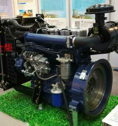 china water cooled 4 cylinders small diesel engines china diesel engine for generating set generator set diesel engine [ 1610 x 1473 Pixel ]