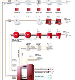 home security conventional 2 wire fire smoke detector for gsm alarm system [ 800 x 1171 Pixel ]