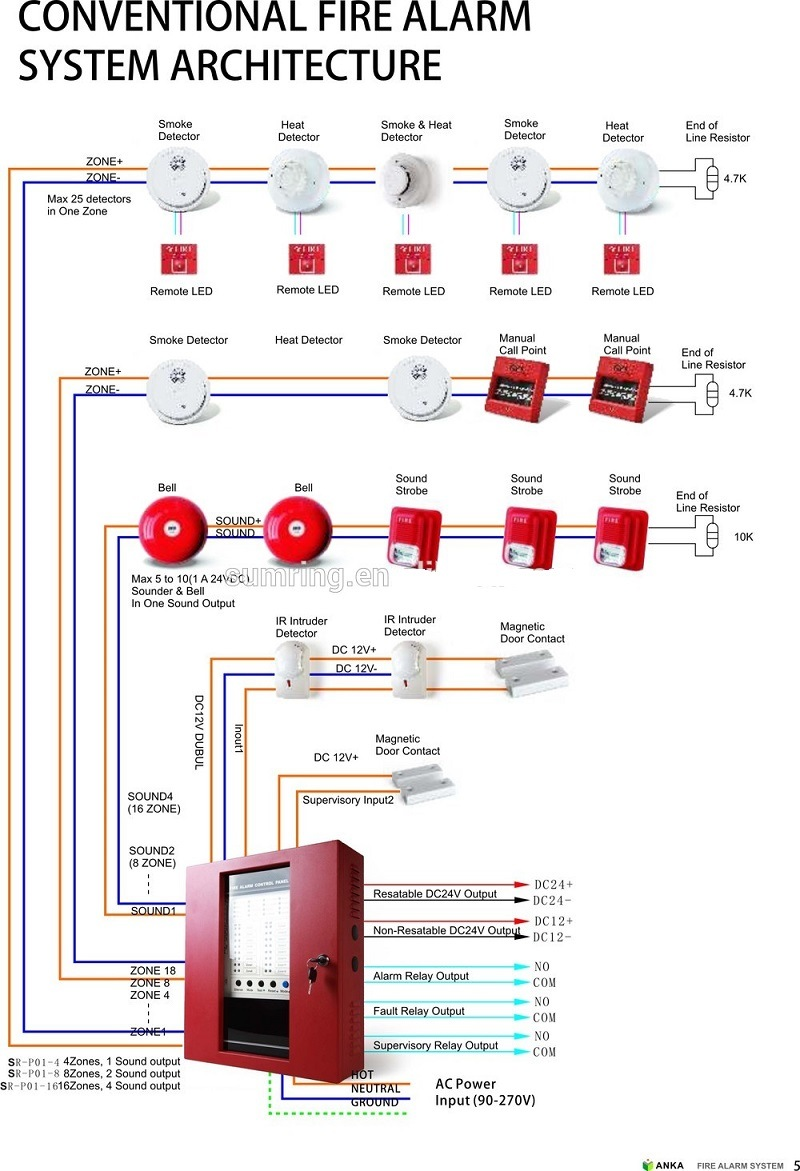 hight resolution of home security conventional 2 wire fire smoke detector for gsm alarm system