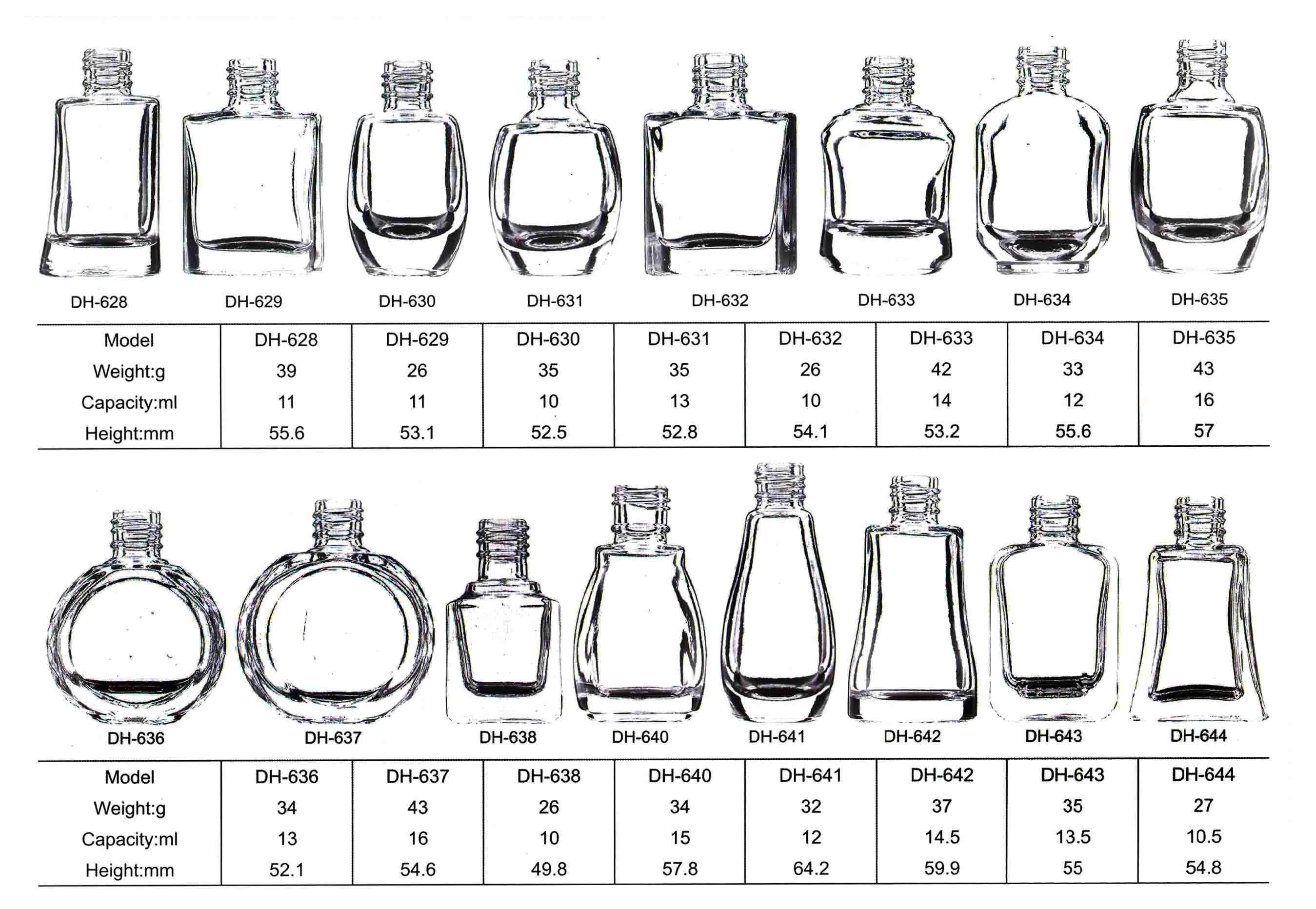 China Nail Polish Glass Bottle Catalogue, Nail Varnish