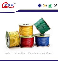 china high quality ul approval nylon jacket thhn cable china bv cable pvc cable [ 1366 x 1366 Pixel ]