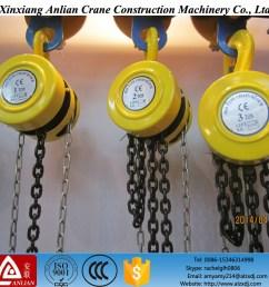 china hsz model manual drive chain hoist chain block china chain block chain hoist [ 1000 x 1000 Pixel ]