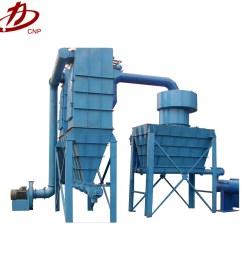 china bag pollution control furnace dedust filter equipment china vacuum cleaner vacuum filter [ 1000 x 1000 Pixel ]