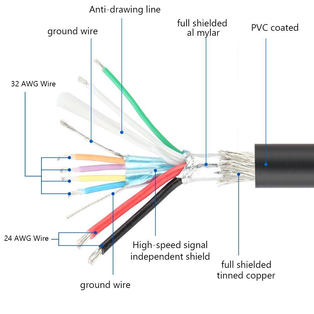 medium resolution of usb c cable wire diagram wiring diagram yer usb 3 cable wiring diagram