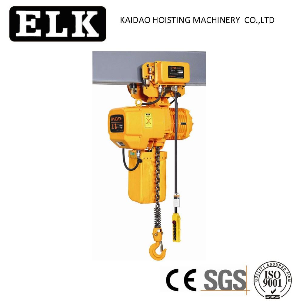 medium resolution of china manufacturer nitchi monorail 1 5 ton electric chain hoist china 1 5 ton electric chain hoist nitchi electric chain hoist