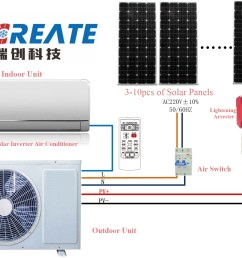 china high efficiency solar air conditioning china solar air conditioner hybrid air conditioning [ 1566 x 1188 Pixel ]