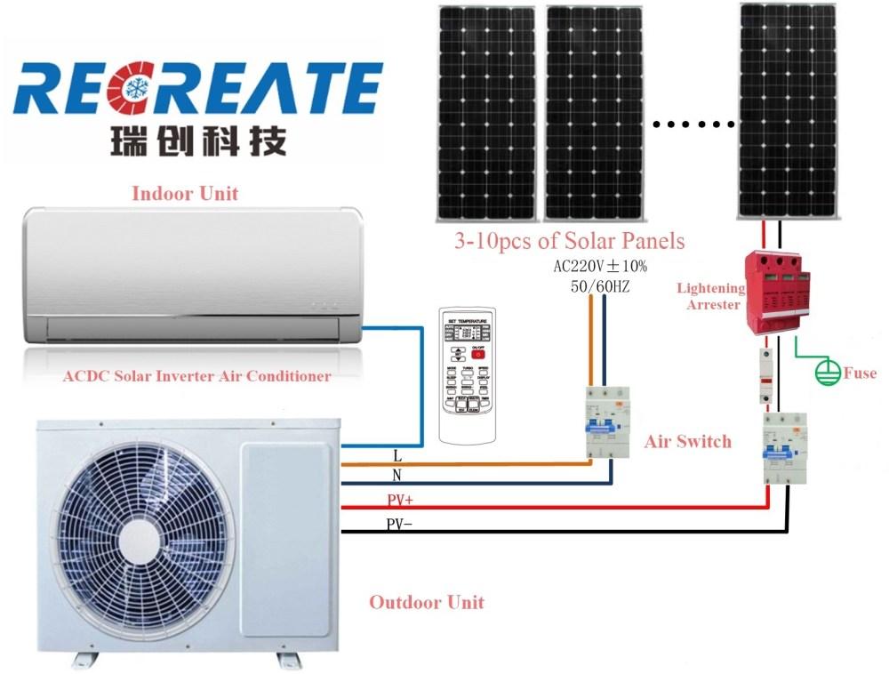 medium resolution of china high efficiency solar air conditioning china solar air conditioner hybrid air conditioning