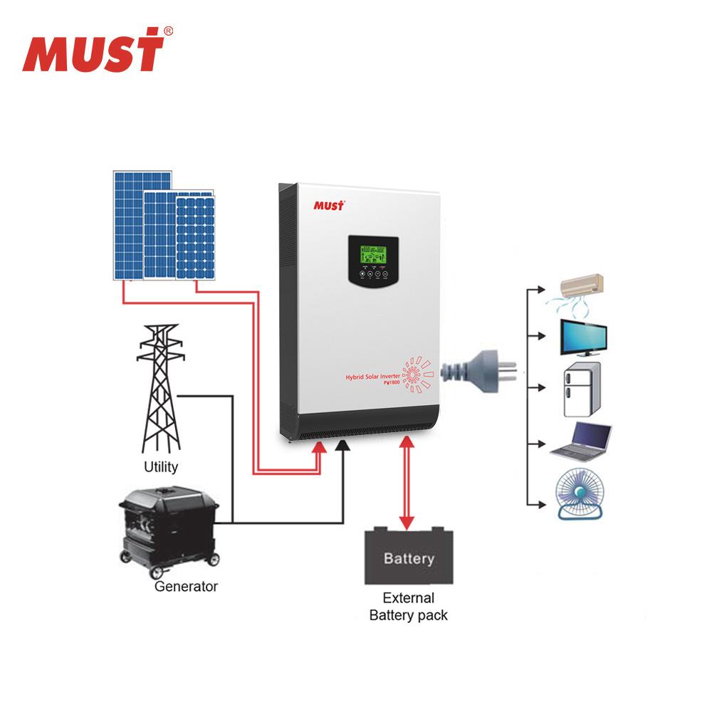 medium resolution of china must solar dc to ac power off grid 5000w solar inverter china hybrid solar inverter pure sine wave solar inverter