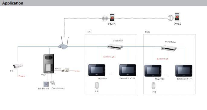 China Dahua Video Intercom IP 2 Button Villa Outdoor