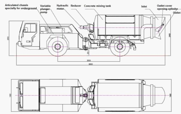 China Concrete Mixer Truck/Underground Concrete Mix Truck