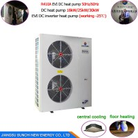 Sunchi Made in China Geothermal Heat Pump - China Heat ...