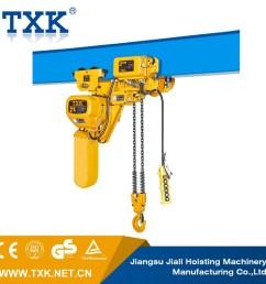 china 2 ton electric chain hoist or manual hoist china electric chain hoists electric hoists [ 1000 x 1000 Pixel ]