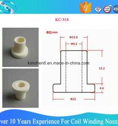 china 99 al2o3 fine ceramic eyelet tube for spinning weaving machinery china textile ceramic eyelet ceramic guide [ 1000 x 1000 Pixel ]