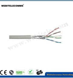 china f utp steel wire support shielded cat 5e twisted pair network cable china cat5e data cable cat5e lan cable [ 900 x 900 Pixel ]