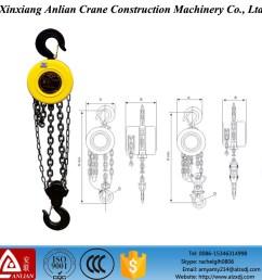 china 3 ton manual crane hoist hsz type 3 ton chain pulley block china pulley block chain pulley block [ 1000 x 1000 Pixel ]