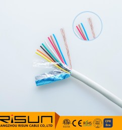 china fire alarm cable security shielded alarm cable china alarm cable 0 22mm2 [ 900 x 900 Pixel ]