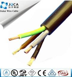 china h03vv f 220v 2 pin ac power cord plug cable china h03vv f 2 wiring ac cord [ 950 x 950 Pixel ]