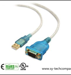 usb to rs232 cable price 2019 usb to rs232 cable price manufacturers suppliers made in china com [ 1200 x 848 Pixel ]