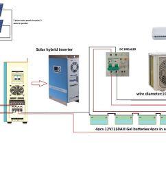 china split air conditioner 24000btu 2 ton 3hp solar powered hybrid dc solar air conditioner china air conditioner solar air conditioner [ 1920 x 1247 Pixel ]