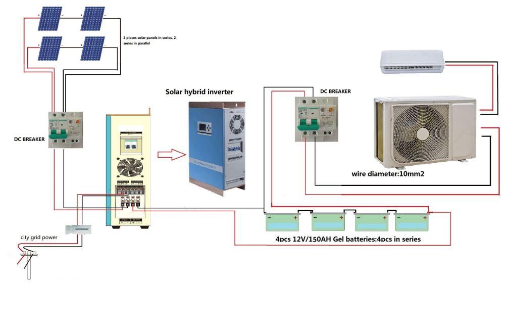 medium resolution of china split air conditioner 24000btu 2 ton 3hp solar powered hybrid dc solar air conditioner china air conditioner solar air conditioner