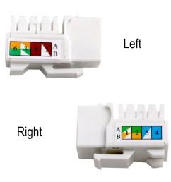 cat6 cat5e utp rj45 keystone jack female connector factory wholesale [ 1000 x 1000 Pixel ]
