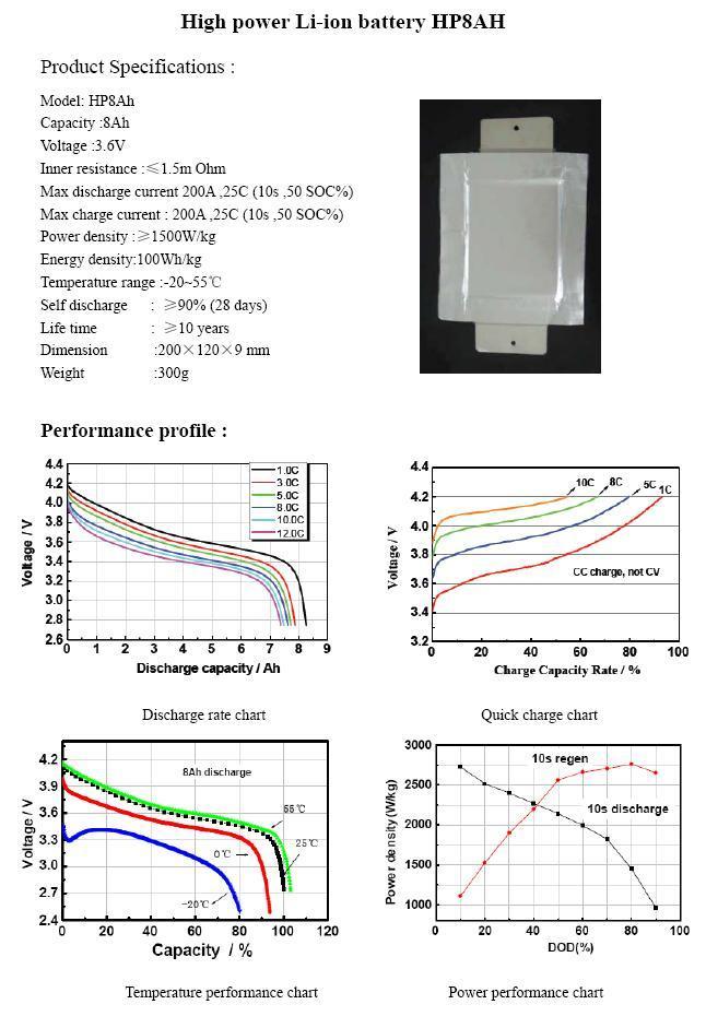China High Power Li-ion Battery (3.7V 3Ah ,8Ah 10Ah 15Ah