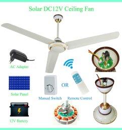 bldc ceiling fan ceiling fans ideas solar bldc ceiling fan driver system block diagram [ 2248 x 2264 Pixel ]