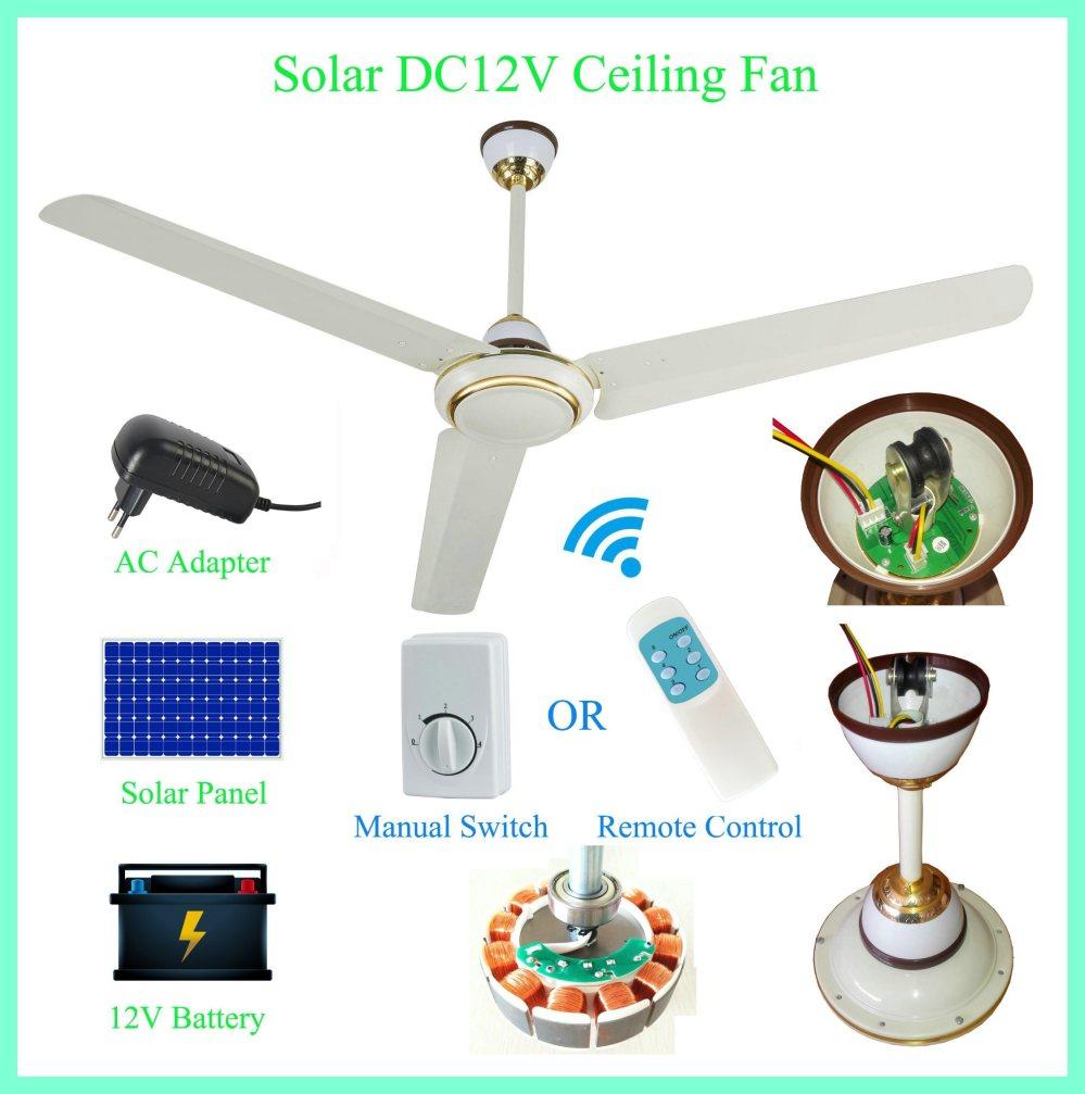 medium resolution of bldc ceiling fan ceiling fans ideas solar bldc ceiling fan driver system block diagram