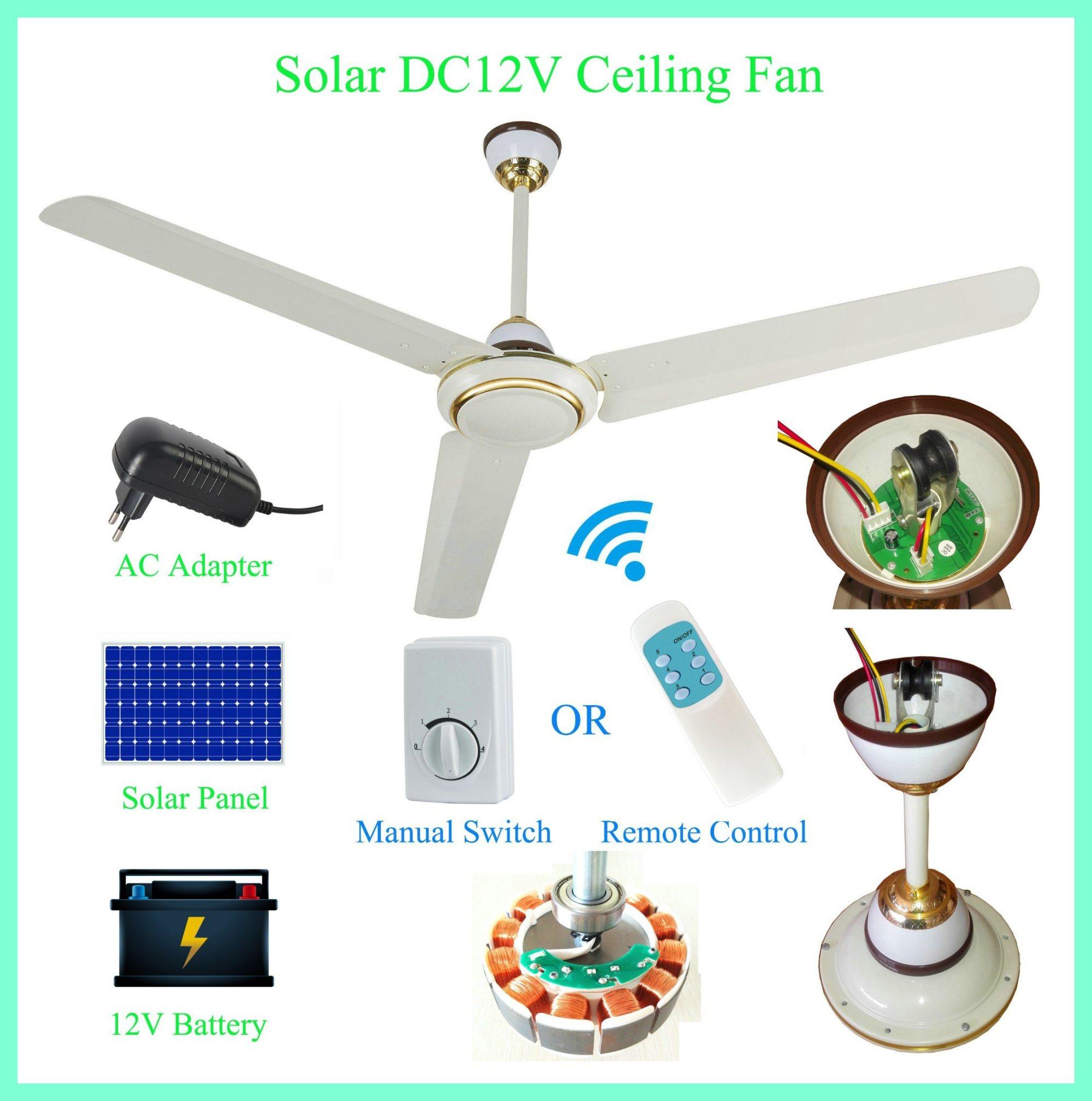 hight resolution of bldc ceiling fan ceiling fans ideas solar bldc ceiling fan driver system block diagram