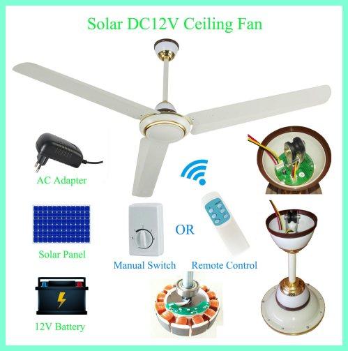small resolution of bldc ceiling fan ceiling fans ideas solar bldc ceiling fan driver system block diagram