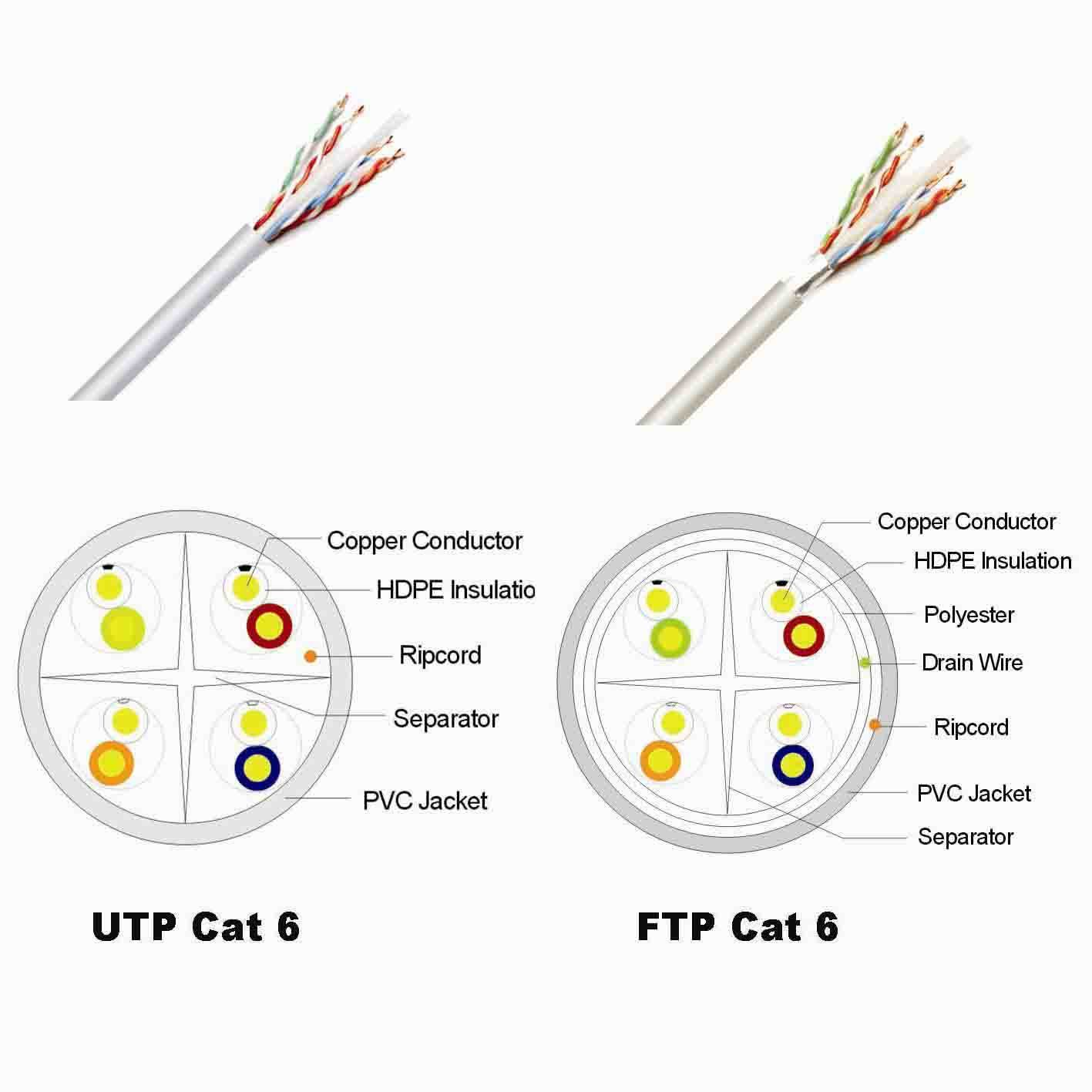 cat 5e vs 6 wiring diagram 2000 acura integra stereo china utp ftp lan cable