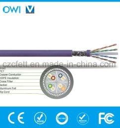 china ethernet cable cat6 sf utp 550mhz sftp type full copper wire utp pull box rated cm stranded china cat6 ethernet cable [ 1000 x 1000 Pixel ]