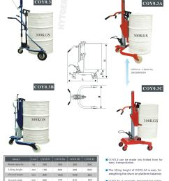 china 250kg manual oil drum carrier hand pallet truck cot0 35c china oil drum carrier pallet truck oil drum manual pallet truck [ 1494 x 1881 Pixel ]